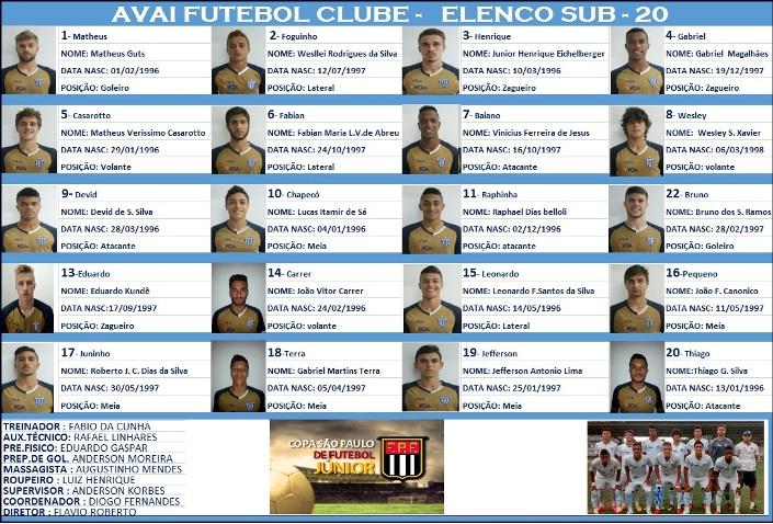 Elenco-Sub-20-Copa-SP