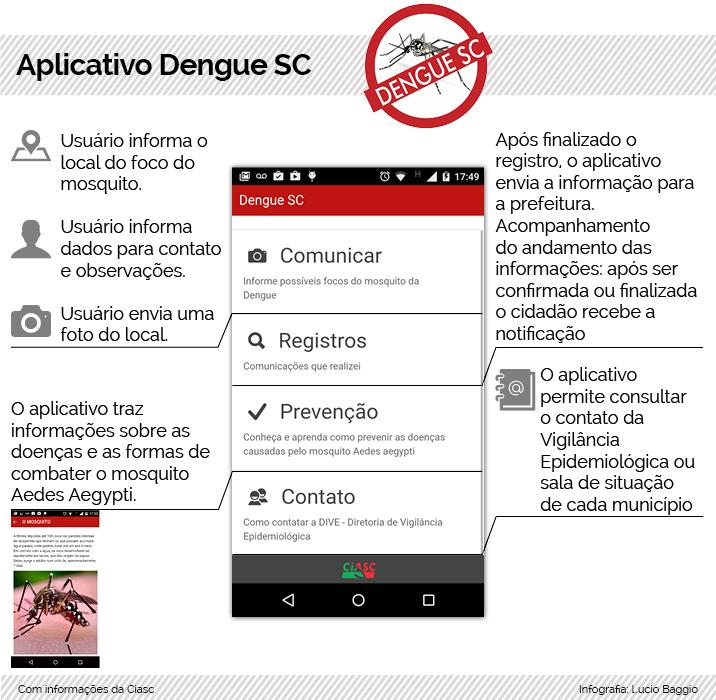 aplicativo_dengue
