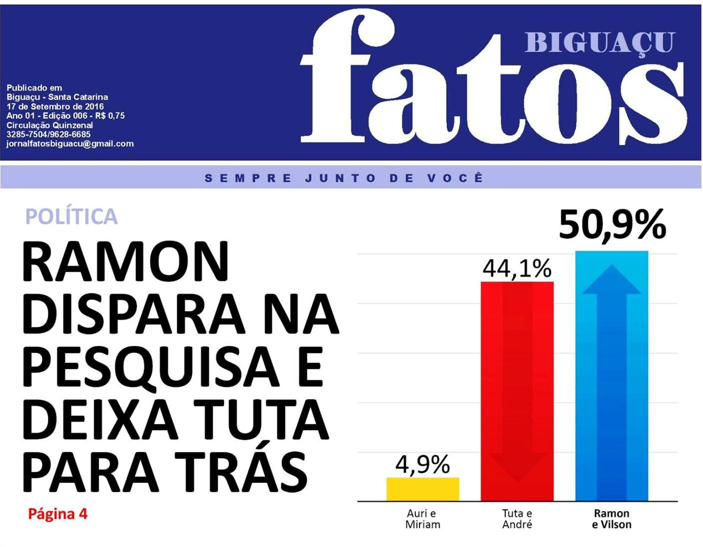 Jornal destaca pesquisa eleitoral em Biguaçu (Imagem: Reprodução)