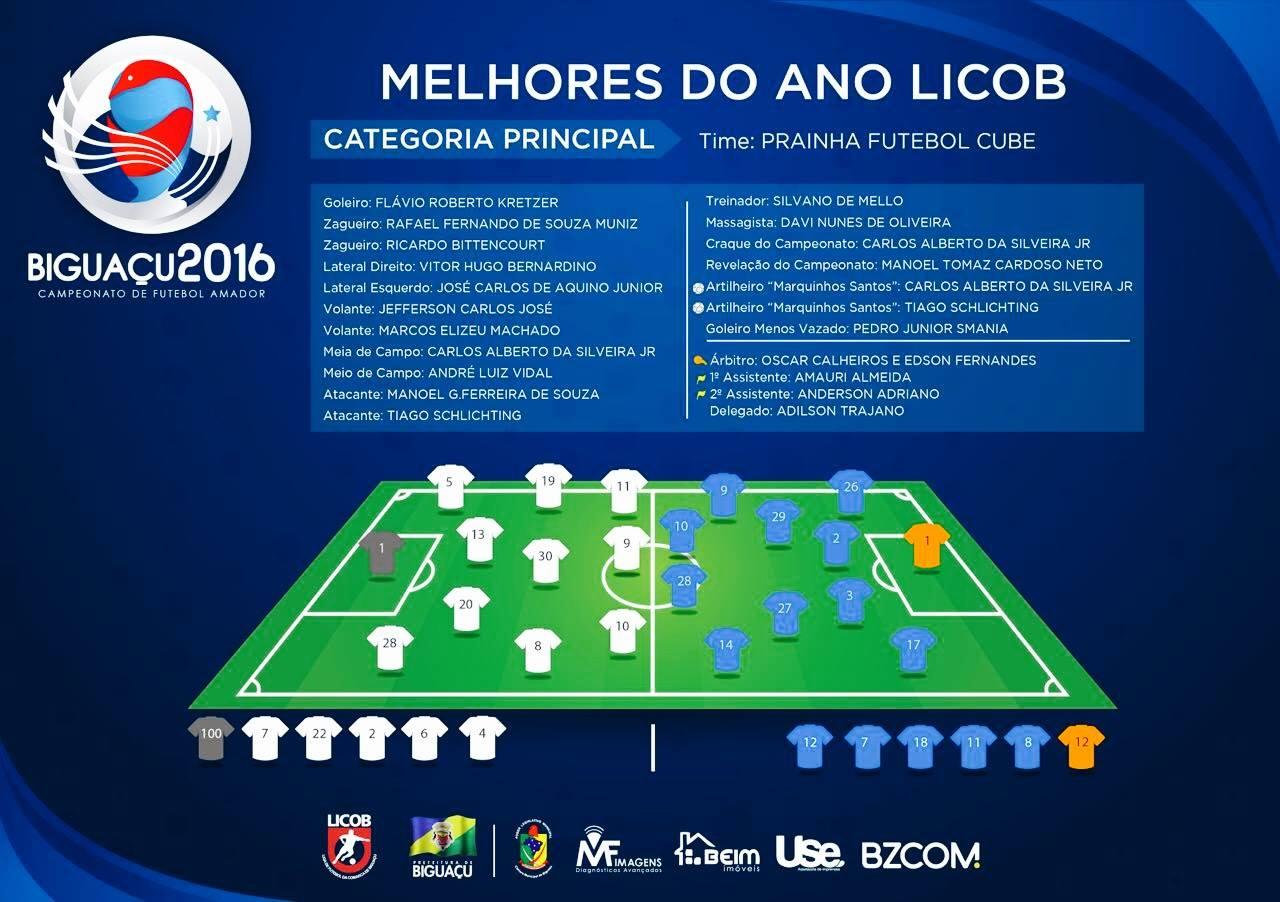 selecao-licob-2016